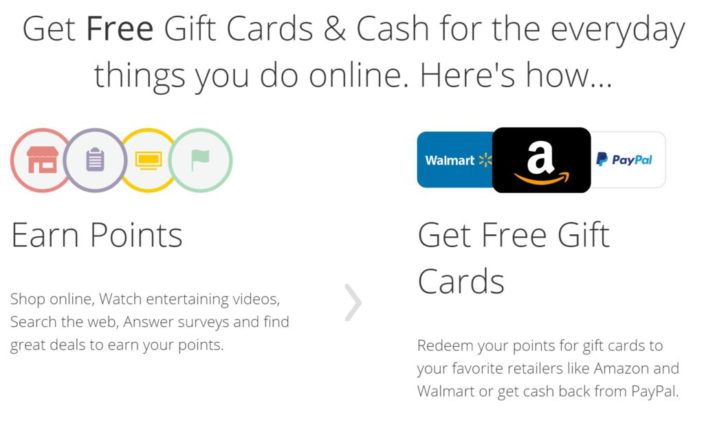swagbucks review giftcards